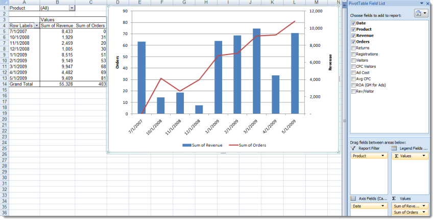 Excel Pivot Table and Pivot Chart