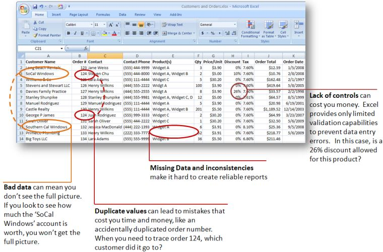 Microsoft Excel Spreadsheet Challenges - MS Access can solve